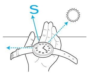 WristWatchCompass