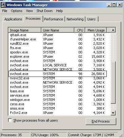 SVCHOST.exe and the mystery behind it. | Technofriends