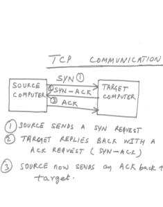 TCP-Connection basics
